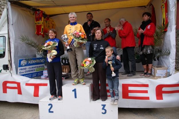 Triathlon de Dinan